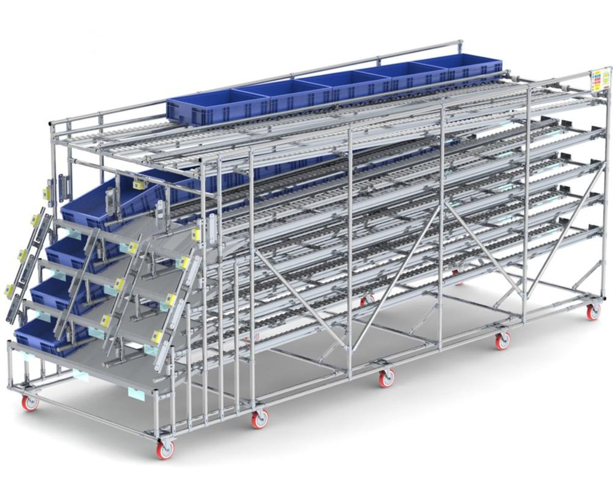 flowtube live storage system with fifo racks
