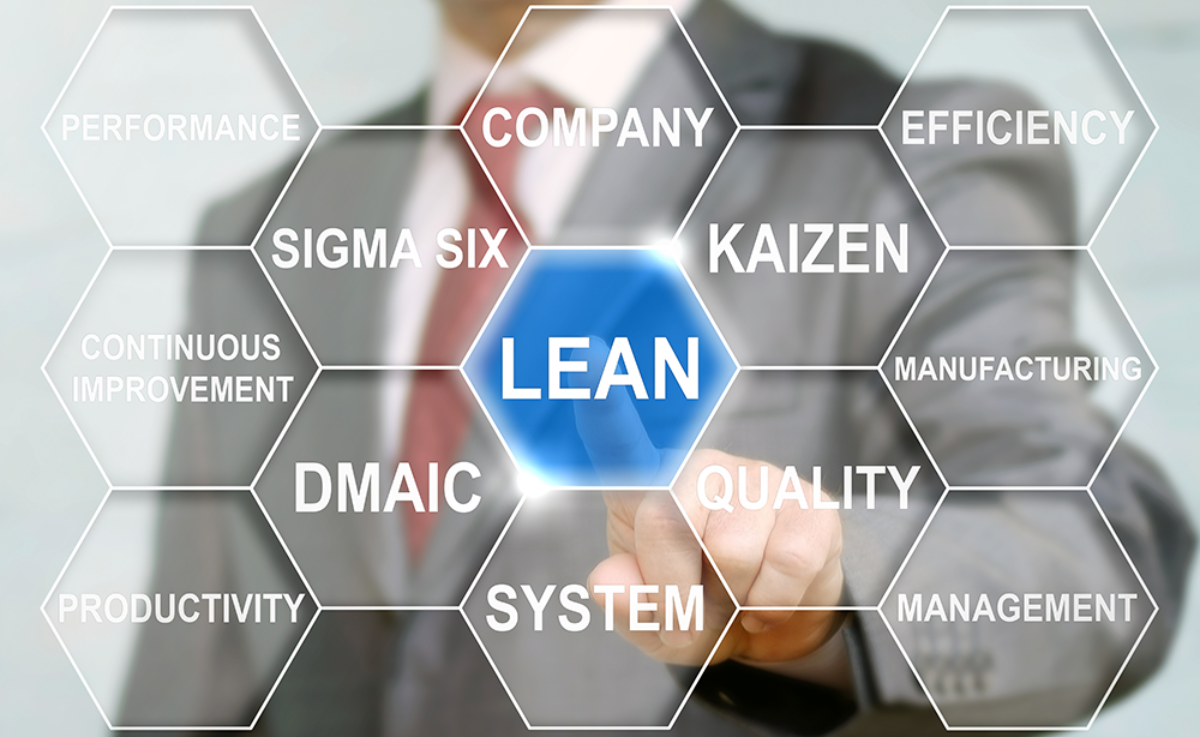 Lean Manufacturing Principles